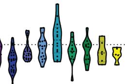 Pharmacologic screening identifies metabolic vulnerabilities of CD8+ T cells.